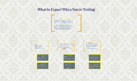 What to Expect When You're Testing
