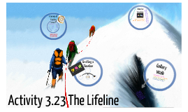 SB Level 1 Activity 3.23 - The Lifeline
