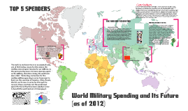 The Future of World Military Spending