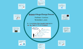 Kotters 8 Stage Change Process