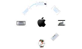 Apple (Social Media)