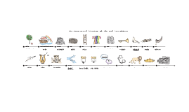 An Illustrated Timeline of the Old Testament