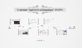 """Petite histoire"" des Ingenieurs pedagogiques d'ANSTIA"
