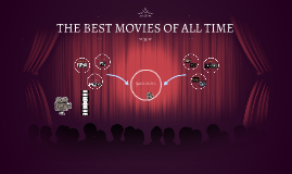 THE BEST MOVIES OF ALL TIME