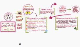 Copy of ACTITUD (psicología organizacional)