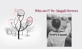 Who am I...?