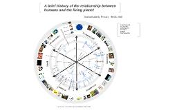 Sustainability Theory BILD / SARC331