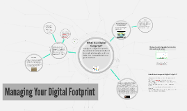 Copy of Copy of Managing Your Digital Footprint