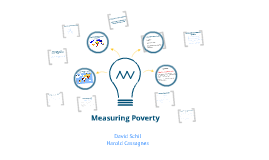 Copy of Measuring poverty