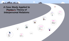 Copy of Case Study Applied to Peplau's Theory of Interpersonal Relations