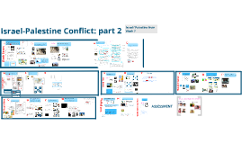 SY200 Israel-Palestine Conflict part 2
