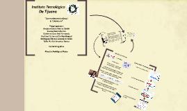 Correo Electrinico Gmail & Calendario