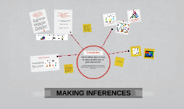 Making Inferences Lesson Plan