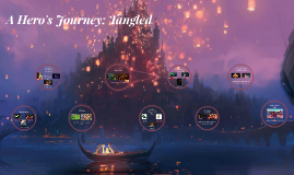Copy of A Hero's Journey: Tangled