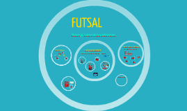 Futsal koululiikunnassa