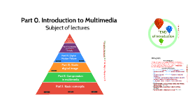 Part 0. Introduction to Multimedia