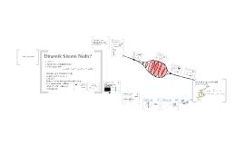 Nonlineer Dinamik Sistemlere Giriş