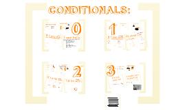 Conditionals (Zero, First, Second, Third)
