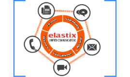 Copy of CENTRAL TELEFONICA VOIP ELASTIX
