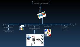 Tema 3: Servicios de Internet y herramientas de navegación