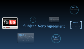 Copy of Subject-Verb Agreement