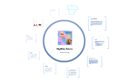 HighRise Bakery Presentation