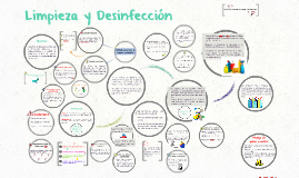 Copy of ACTUALIZACIÓN Limpieza y Desinfección