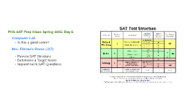 SAT Test Structure