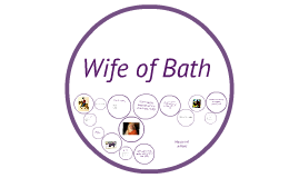 Wife of Bath- Canterbury Tales