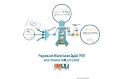 Programa de Alfabetización Digital (PAD)