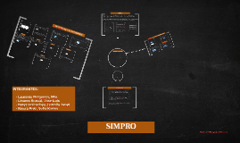 Copy of SIMPRO