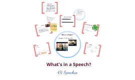Copy of Speech Writing 5th Grade