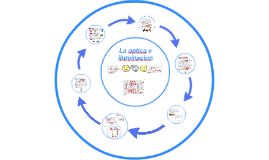 Copy of Copy of La optica e iluminacion