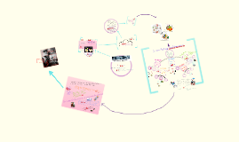 Copy of Presentacion  Sensory Marketing y otras técnicas procedentes del Neuromarketing