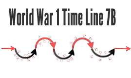 Copy of Grade 7B WW1 Timeline