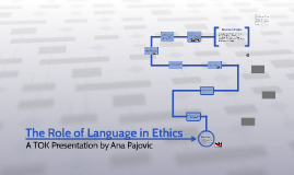 Copy of The Role of Language in Ethics