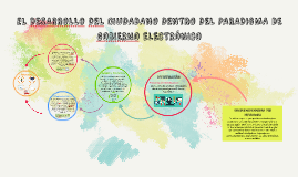 EL DESARROLLO DEL CIUDADANO DENTRO DEL PARADIGMA DE GOBIERNO ELECTRÓNICO