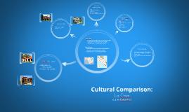 Cultural Comparison ~ La Casa