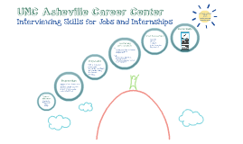 UNC Asheville Career Center - Interviewing Skills