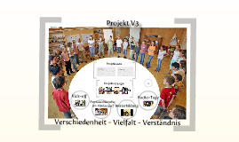 Projekt V3 - 2011 KurzOhneKommentar