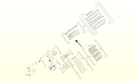 Mapa del sitio B.D.