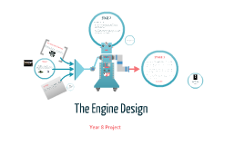 The Engine Design
