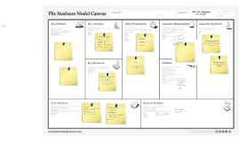 Copy of Copy of Business Model Canvas