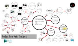 The Spot Social Media Strategy Q1