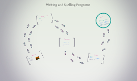 Writing and Spelling Programs