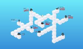 Copia de Copia de Creative Cube - Free Prezi Template