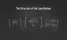 Copy of The Structure of the Constitution