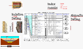 Geologic Interpretation