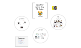 Copy of The Biology of Laughter