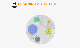 LEARNING ACTIVITY 2